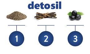 Detosil – Efeitos secundários – Críticas – Celeiro
