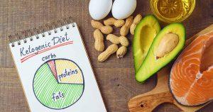 KetoGenic Accelerator Diet - para emagrecer - onde comprar - forum - funciona